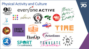 Decorative image showing the logos of various groups and organisations who promote or engage in physical or cultural activity and who have actively supported the Basildon at 70 celebrations.