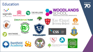 Decorative image showing the logos of various groups and organisations who promote or deliver education and who have actively supported the Basildon at 70 celebrations.