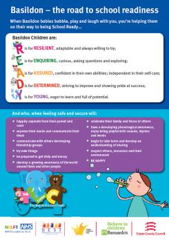 Image of Basildon School Readiness Poster